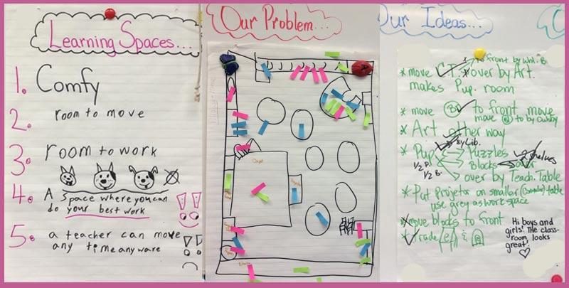 Ms.Ng's Classroom Environment